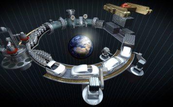 Circulaire economie Circulariteit