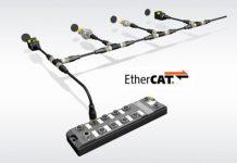EtherCAT RFID interface