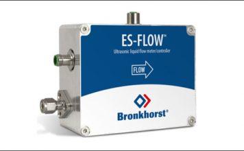 Ultrasone flowmeters